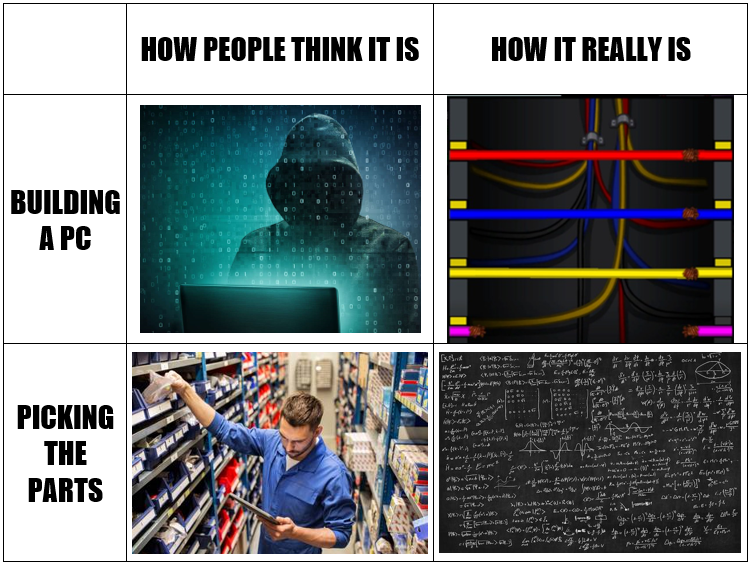 How Building a PC Really Is.png