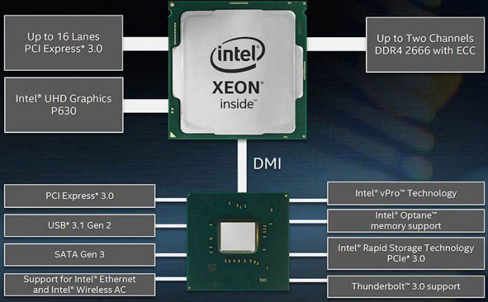 Intel-Xeon-E-2100-Platform-Cover-696x431.jpg
